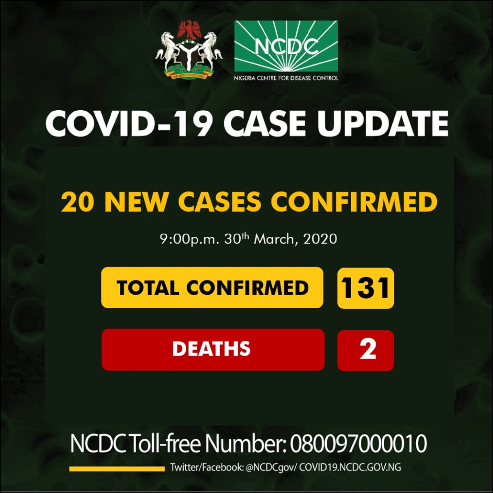 Photo of BREAKING: Nigeria confirms another 20 new cases; making 131