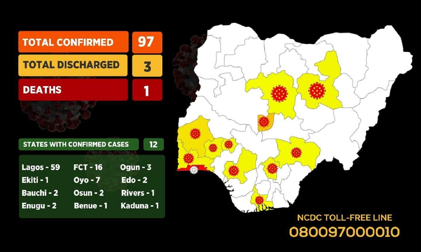 Photo of Covid-19: List of States with Confirmed Coronavirus Cases in Nigeria
