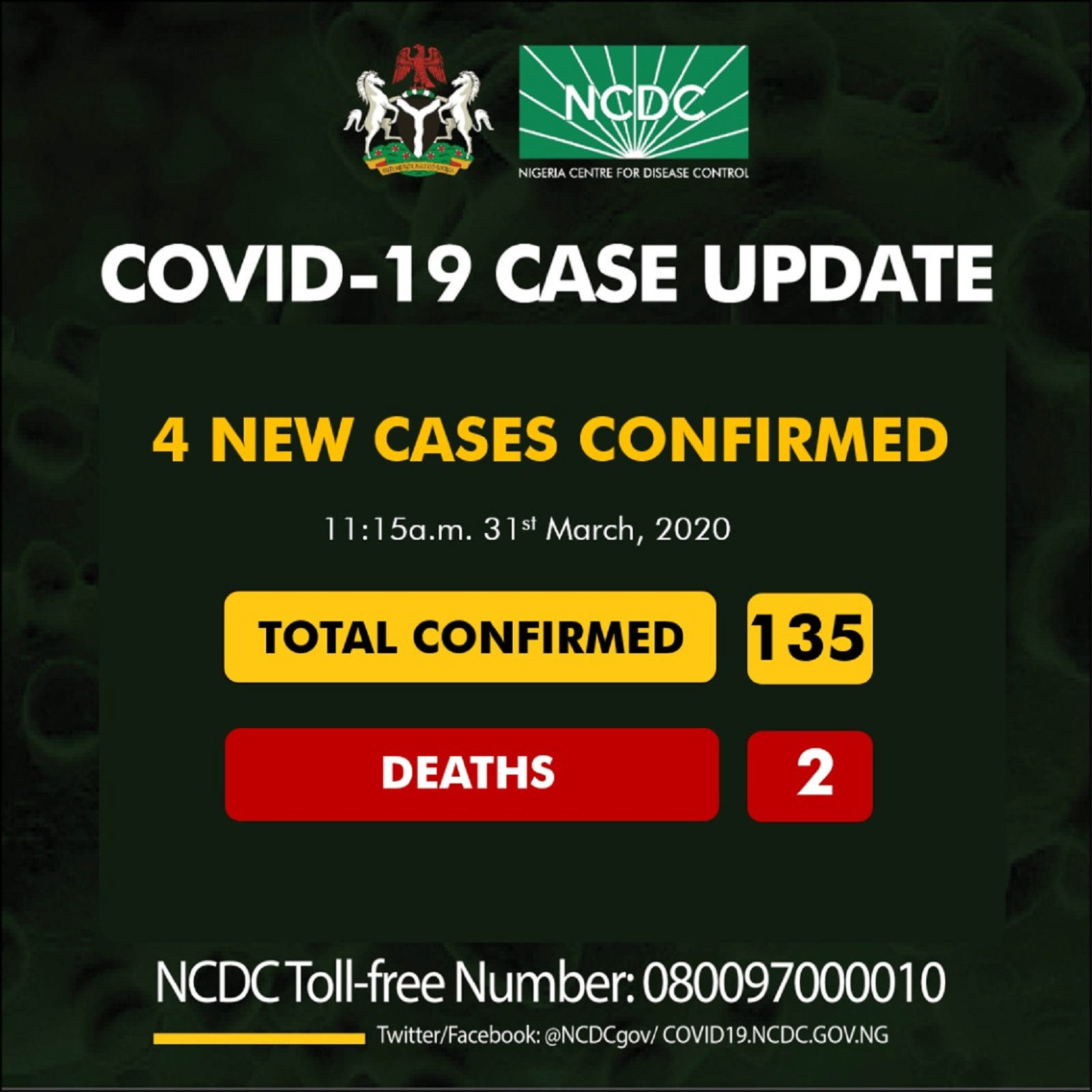 Photo of BREAKING: Nigeria confirms another 4 new cases; making 135