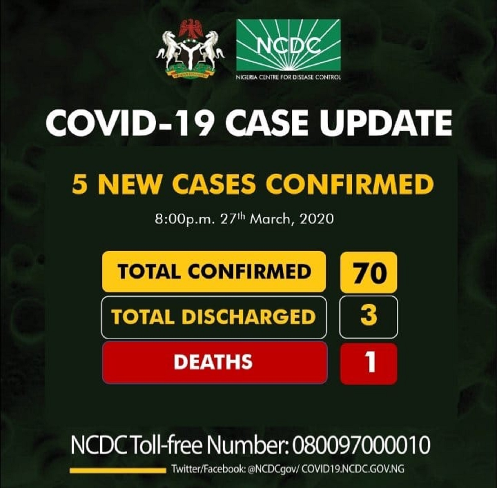Photo of BREAKING: Nigeria confirms another new 5 Covid-19 cases; making 70